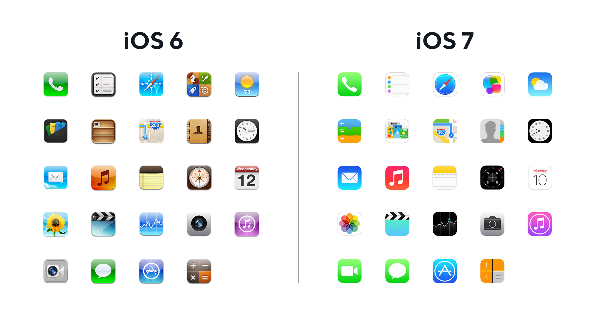 A side by side graphic showing iOS 6 applications versus iOS 7 applications