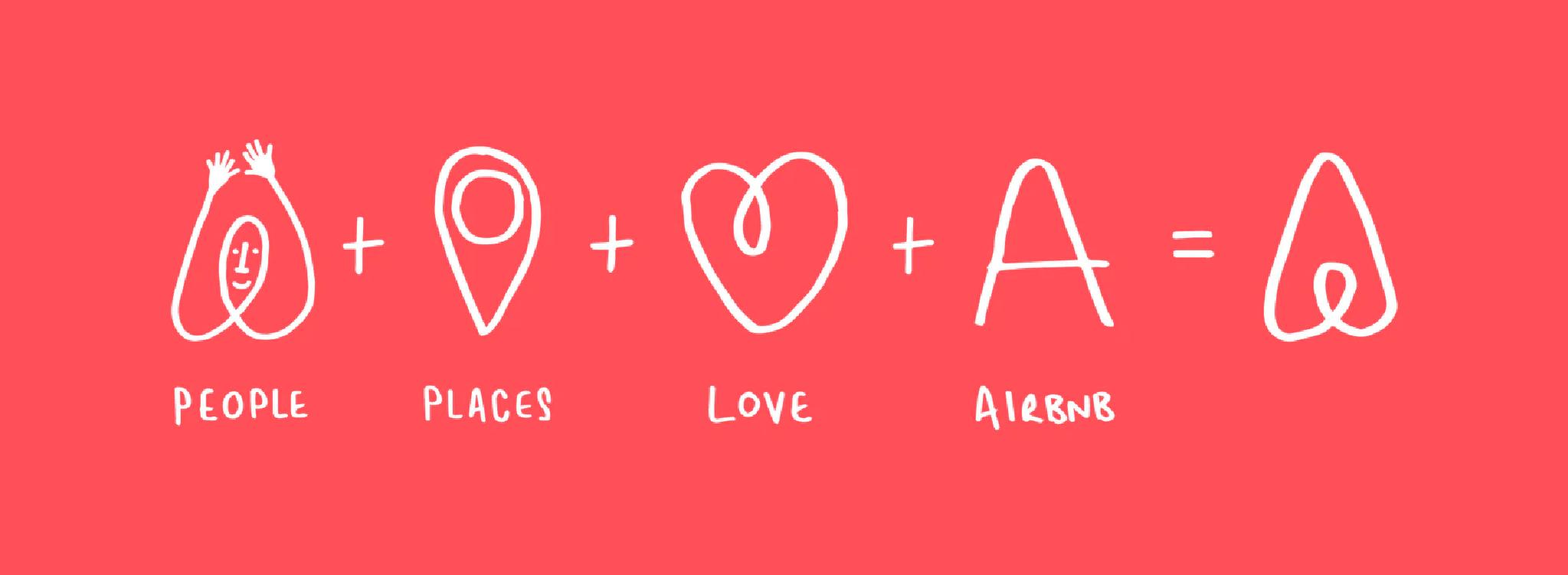 Elements of Airbnb rebranding logo