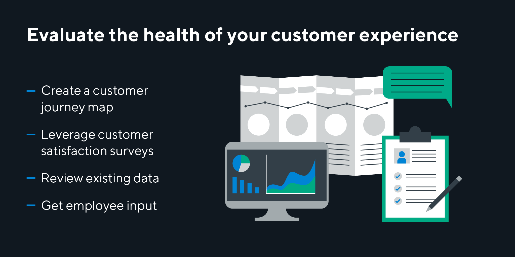 Illustration and text explaining how to evaluate the health of your customer experience
